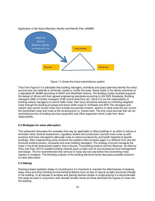 Masters Dissertation Services Business Management