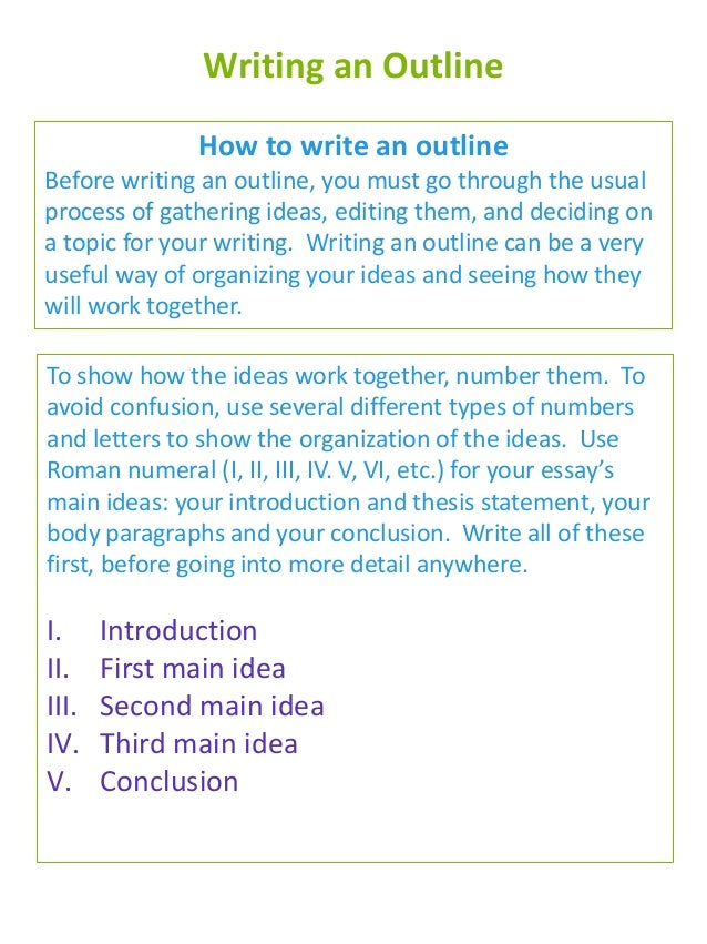 write an essay outline Writing outlines for your essays will often help you write a better first draft (and subsequently, the final one too) good outlines, just like good essays, can't be written if you don't know your topic so this first step is always to look at your essay prompt carefully and choose a topic that fits the bill.