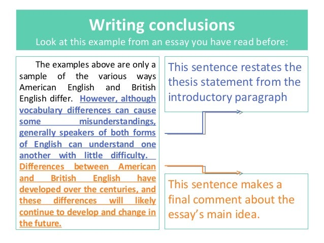 creative writing ideas for young kids - Example Of A Conclusion For An Essay