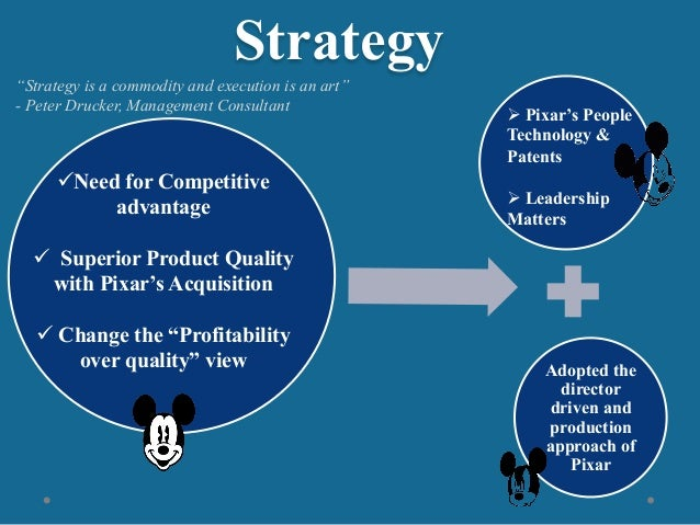 strategic analysis for marvel entertainment wheelen Chapter 9 strategy and strategic management chapter 9 study questions what is strategic management what are the essentials of strategic analysis what are corporate-level strategies, and how are they formulated  - selection from management, 11th edition [book.