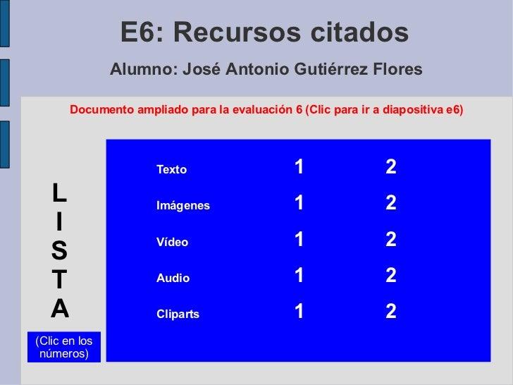 E6: Recursos citados Alumno: José Antonio Gutiérrez Flores   Texto 1 2   Imágenes 1 2   Vídeo 1 2   Audio 1 2   Cliparts 1...