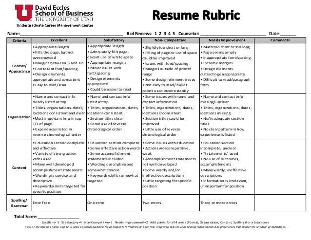 Delightful Resume Rubric