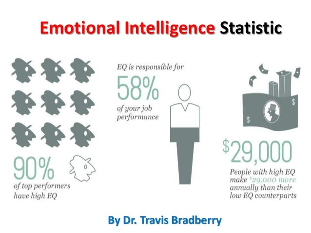importance of emotional intelligence essay While intelligence is an important part of life success, other factors also play a  role what role does emotional intelligence (eq) play versus iq.