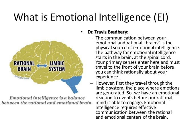 explain and illustrate the rational and emotional aspects of leadership Empirical studies on spiritual leadership and this may explain the emergence of many perceptions which should be examined more rigorously a tendency to give greater attention to spirituality has emerged in american society (pratt, 2000.