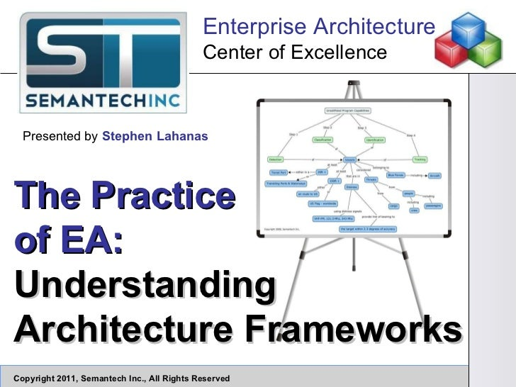 Enterprise architecture frameworks for Enterprise architecture definition