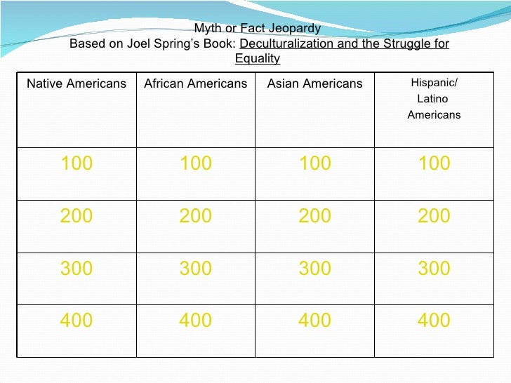 Myth or Fact Jeopardy Based on Joel Spring's Book:  Deculturalization and the Struggle for Equality Native Americans Afric...