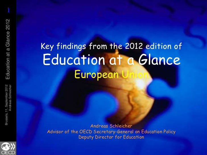 Key findings from the 2012 edition of  Education at a Glance - European Union
