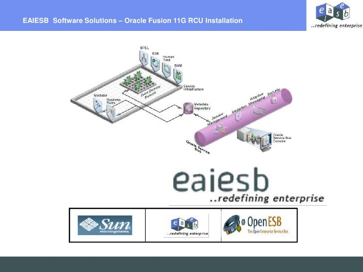 Billing Per Hour<br />EAIESB  Software Solutions – Oracle Fusion 11G RCU Installation<br />