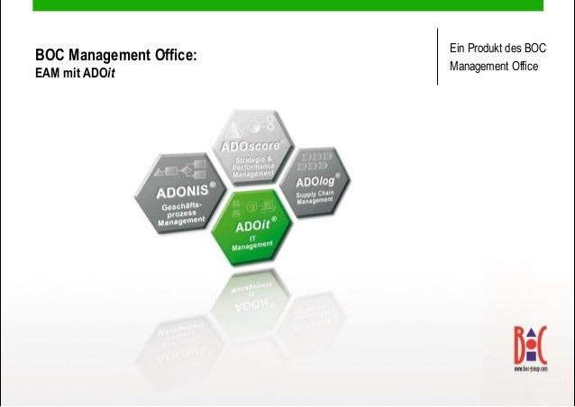 BOC Management Office: EAM mit ADOit Ein Produkt des BOC Management Office
