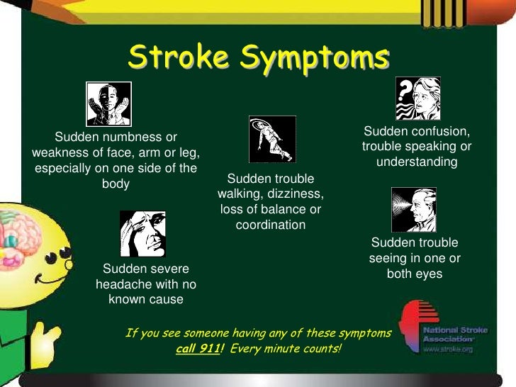 Early Sign Of Stroke. Grey Signs. Endorphins Signs Of Stroke. Mania Symptoms Signs. Aluminum Signs. Maori Signs. Sun Poisoning Signs. Last Signs. Infinity Tattoo Signs