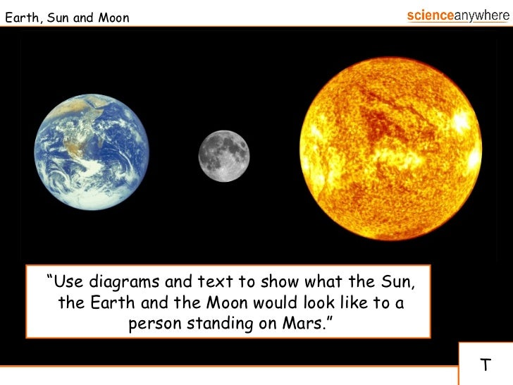 compare moon sun earth - photo #8