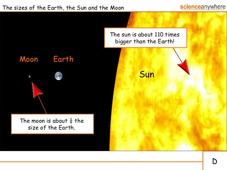 compare moon sun earth - photo #37