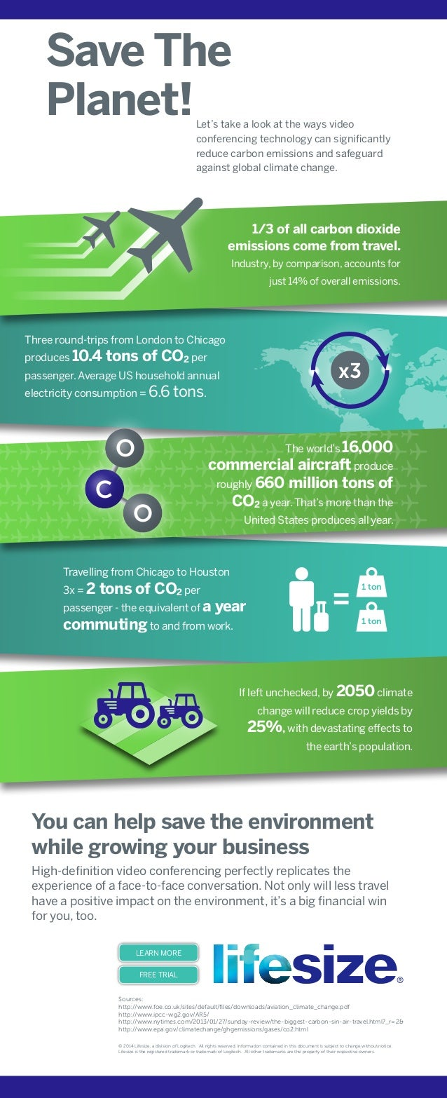 Three round-trips from London to Chicago produces 10.4 tons of CO2 per passenger.Average US household annual electricity c...