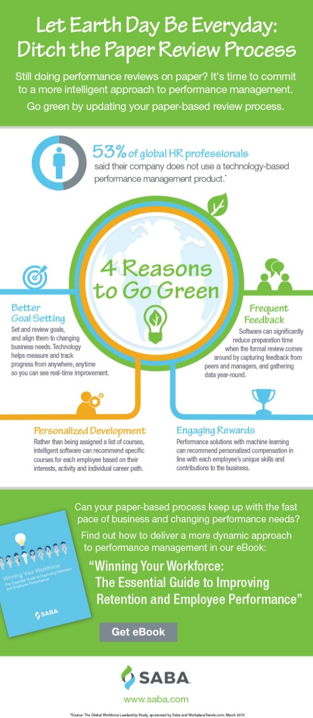 Celebrate earth day go green with your performance reviews - Celebrating home designer login ...