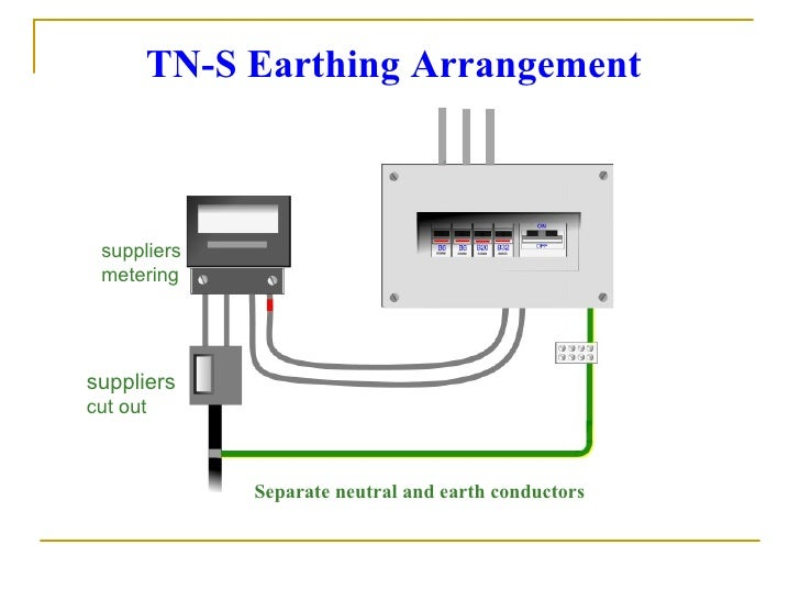 Earthing Arrangements 17th further Introduction 20of 20mag ic 20buzzer as well Transformer And Optical Isolation together with Hubmotors besides mutation In Dc Machine Or  mutation In Dc Generator Or Motor. on direct current circuit