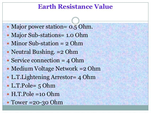 Earth Resistance Value For Earth Pit Earth Resistance Value Major