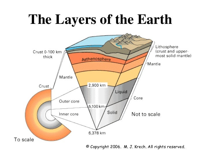 Earth interior power point