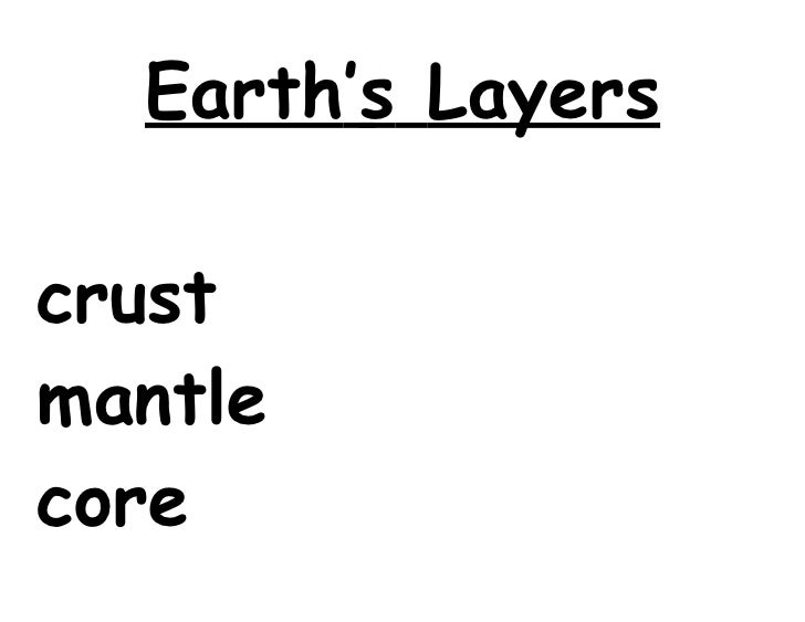 Earth's Layerscrustmantlecore
