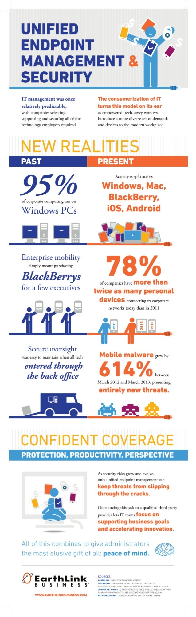 Keeping Things Simple - Unified Endpoint Management & Security | EarthLink Business
