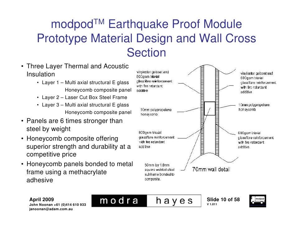 Earthquake Proof Paintings Modpodtm Earthquake Proof