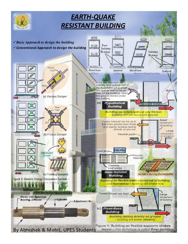 Earth Proof Buildings Earth-quake Resistant Building