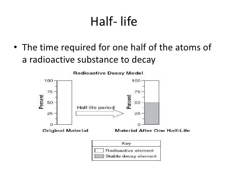 Carbon 14 dating absolute or relative truth 2