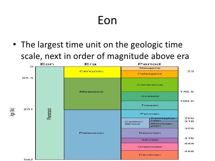 difficulties in dating the geologic time scale Absolute time radiometric dating: the source of the dates on the geologic time scale radiometric dating actually a simple technique only two measurements are needed.