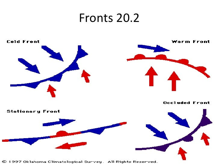 Fronts 20.2<br />