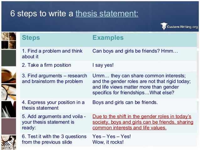 steps to write a thesis statement Pace university writing center created by rose buscemi how to write a thesis statement in 3 easy steps a thesis statement is one or two sentences found at the end of.