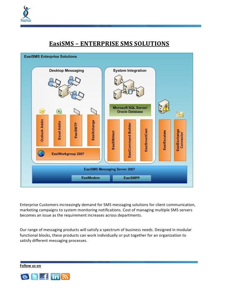 EasiSMS – ENTERPRISE SMS SOLUTIONS     Enterprise Customers increasingly demand for SMS messaging solutions for client com...