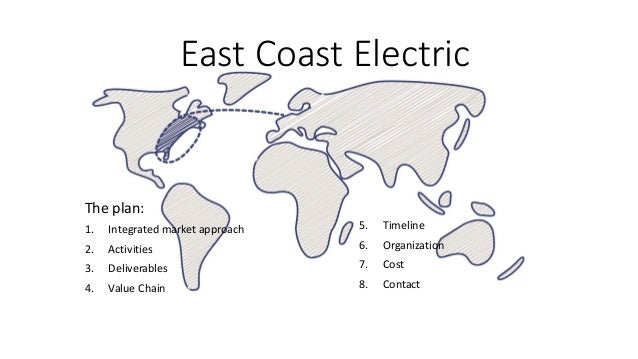 East Coast ElectricThe plan:1. Integrated market approach2. Activities3. Deliverables4. Value Chain5. Timeline6. Organizat...