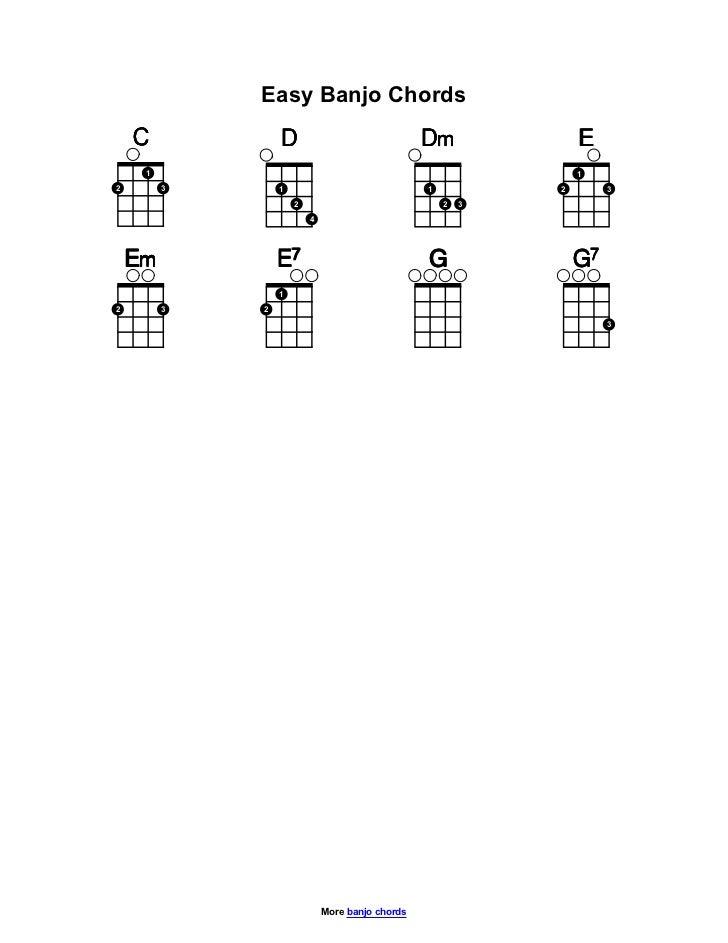 Easy banjo-chords