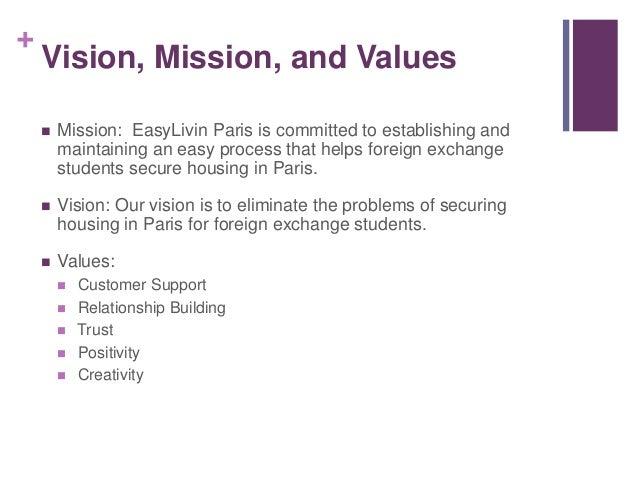 Business plan mission