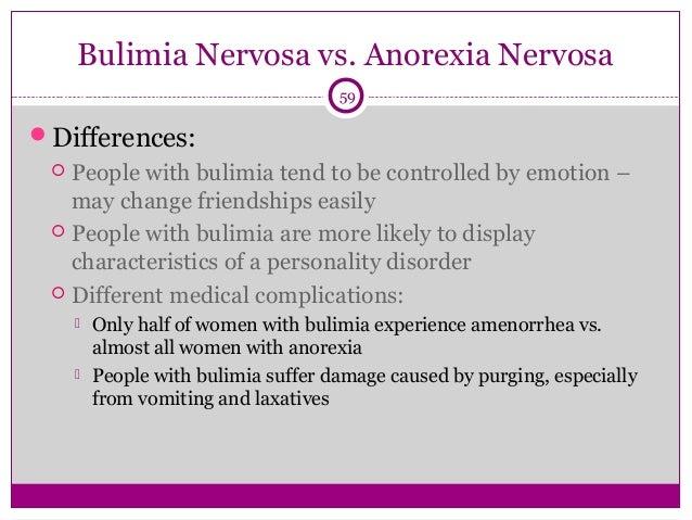 Bulimia Essay