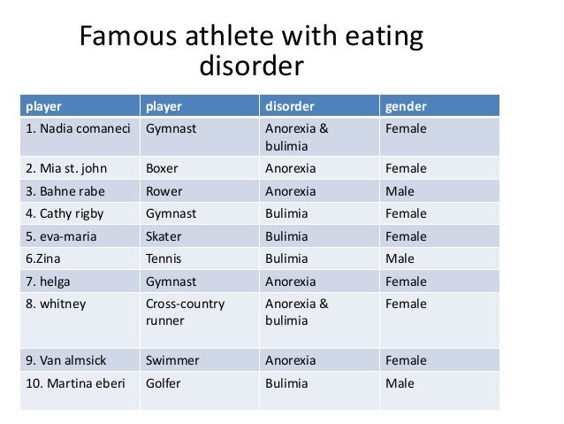 the symptoms of eating disorders among athletes Warning signs and symptoms identity & eating disorders body image the risks increase for athletes to develop disordered eating though most athletes with eating disorders are female, male athletes are also at risk—especially those competing in sports that tend to place an emphasis.