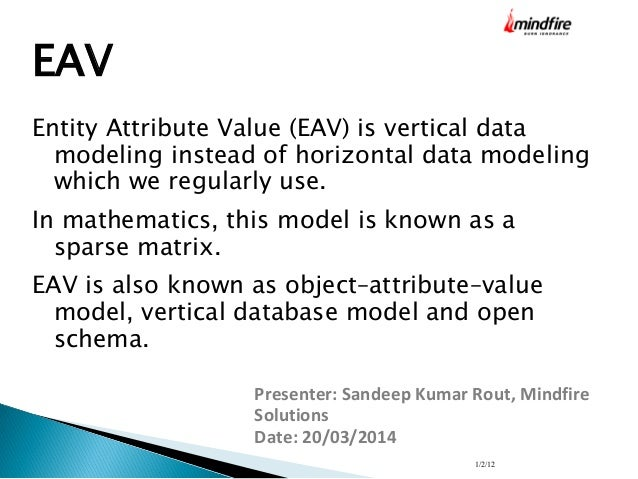 Data Vertical is Vertical Data Modeling