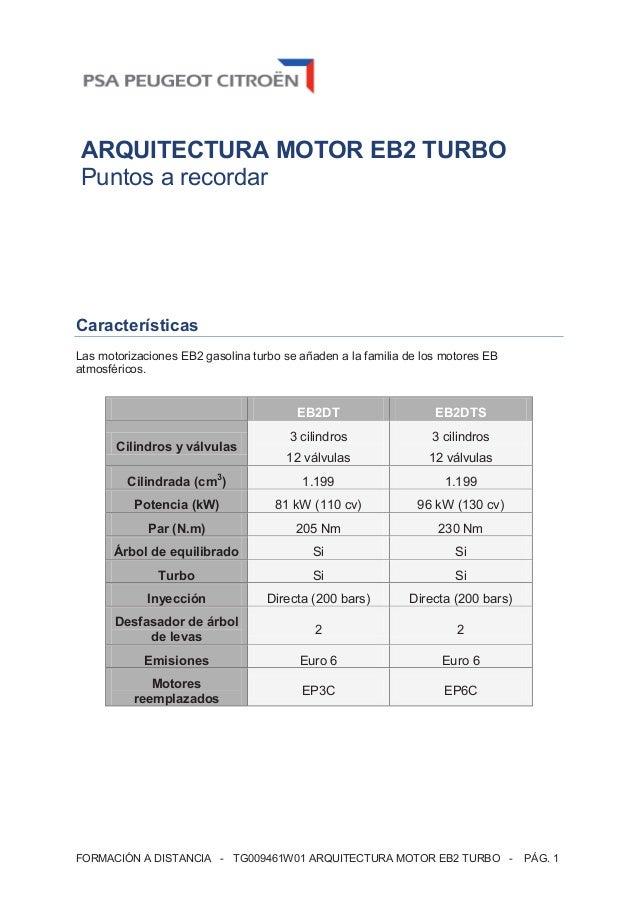 FORMACIÓN A DISTANCIA - TG009461W01 ARQUITECTURA MOTOR EB2 TURBO - PÁG. 1 Características Las motorizaciones EB2 gasolina ...