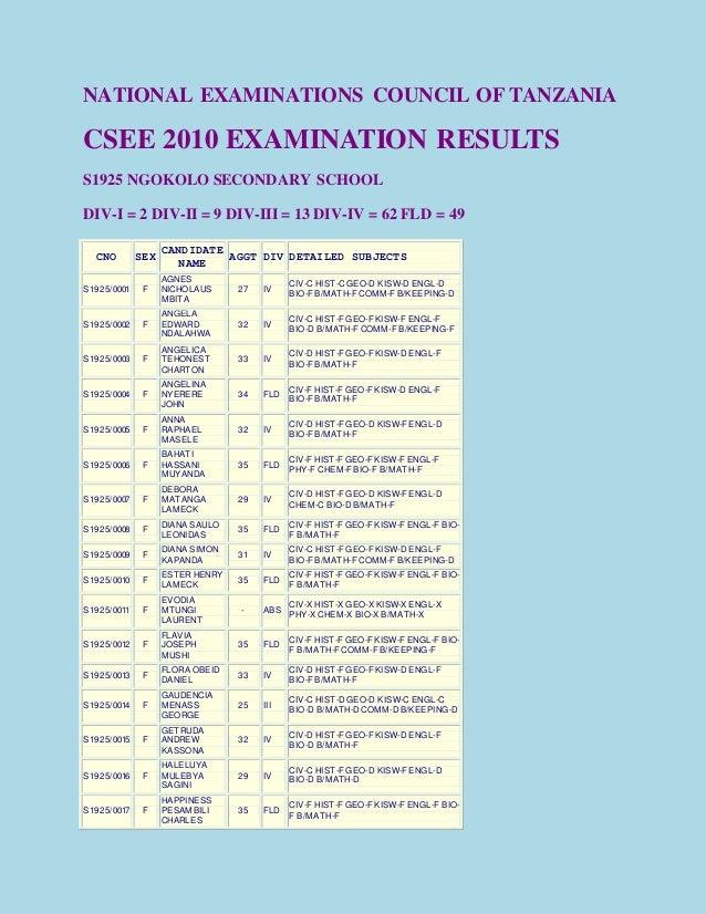 NATIONAL EXAMINATIONS COUNCIL OF TANZANIA CSEE 2010 EXAMINATION RESULTS S1925 NGOKOLO SECONDARY SCHOOL DIV-I = 2 DIV-II = ...