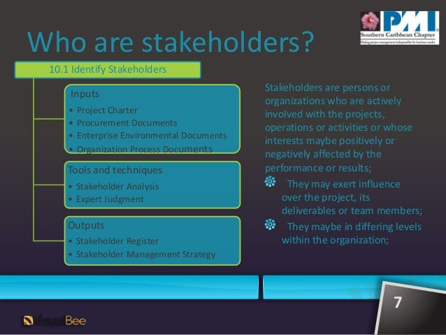 influence different stakeholders exert in one organisation essay Btec business - unit 1 - the business environment - d1 - evaluate the influence different stakeholders exert in one organisation excellent work marked by examiners and awarded distinctions throughout the whole course.
