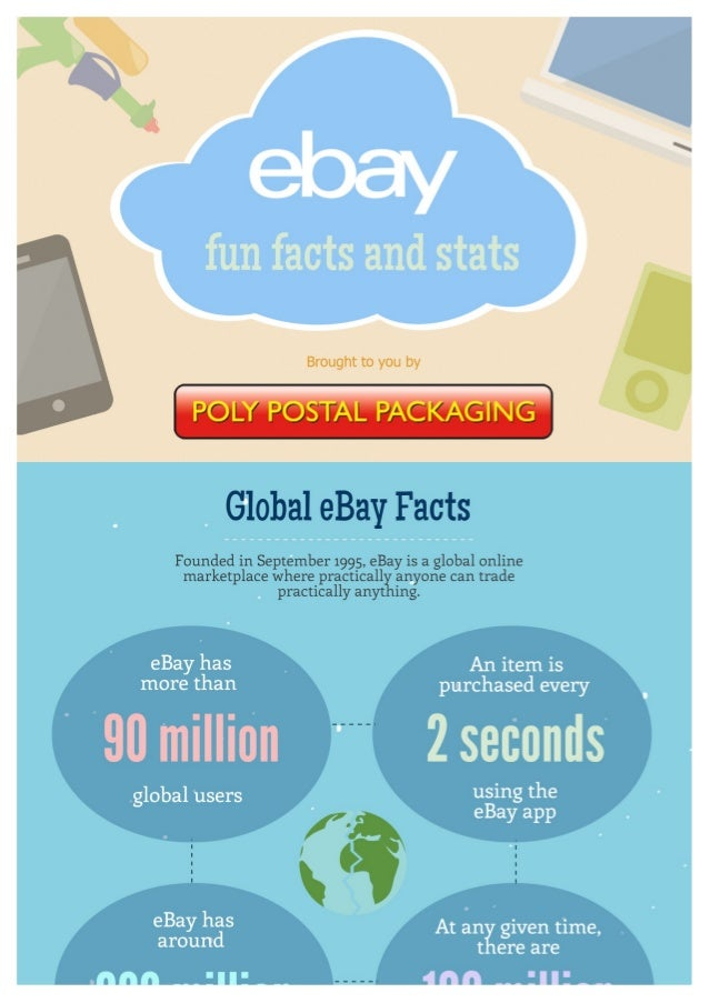 Fun eBay Facts and Statistics