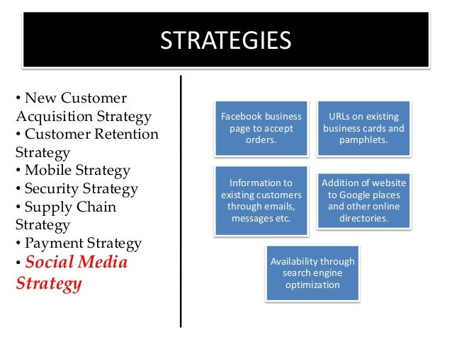Facebook business plan