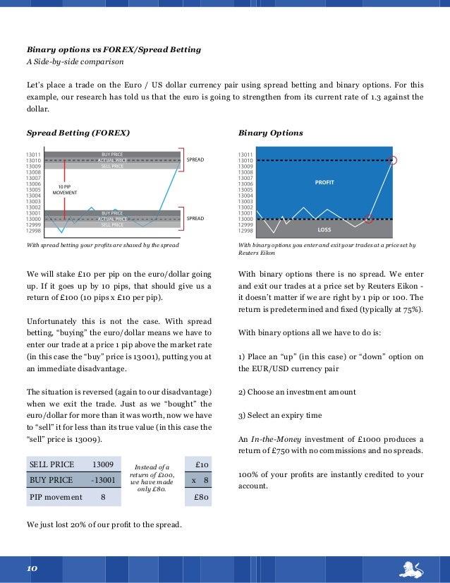 Crude oil trading strategies india