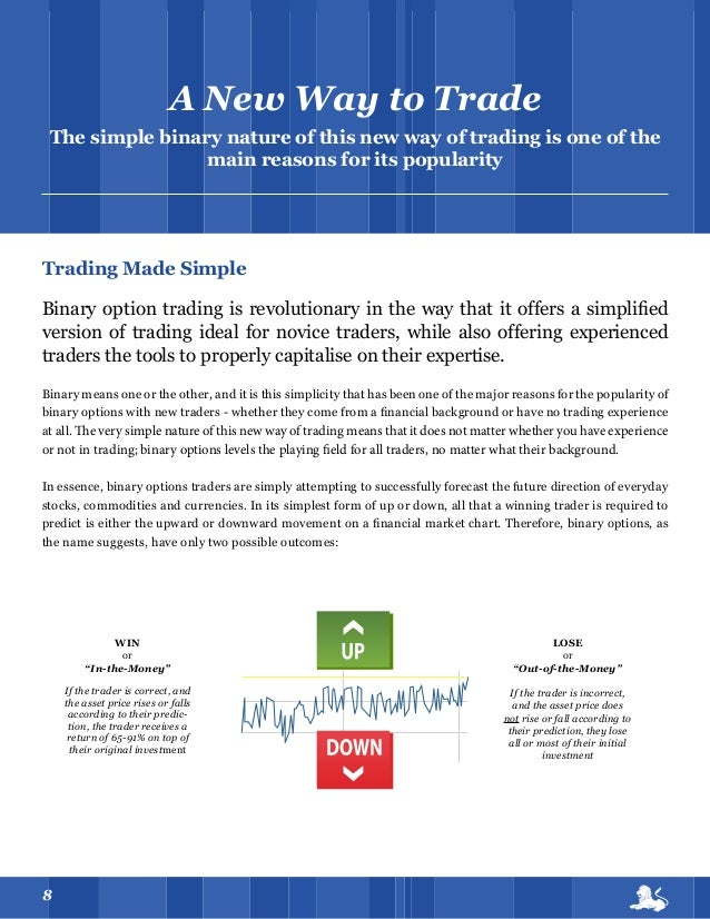 Guide to options trading in india