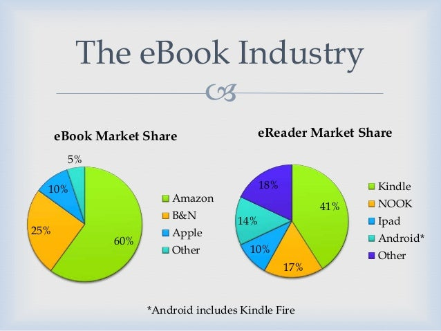 marketing apple e book If you're an author, and your books aren't being sold through apple, you  not  selling anything there is because you're not marketing there.