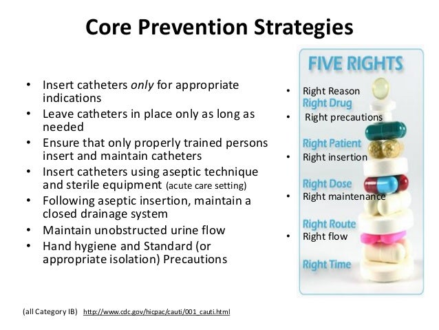 essay on urinary catheterisation Catheter-associated urinary tract infection (cauti) toolkit activity c: elc prevention collaboratives carolyn gould, md mscr  urinary catheterization.