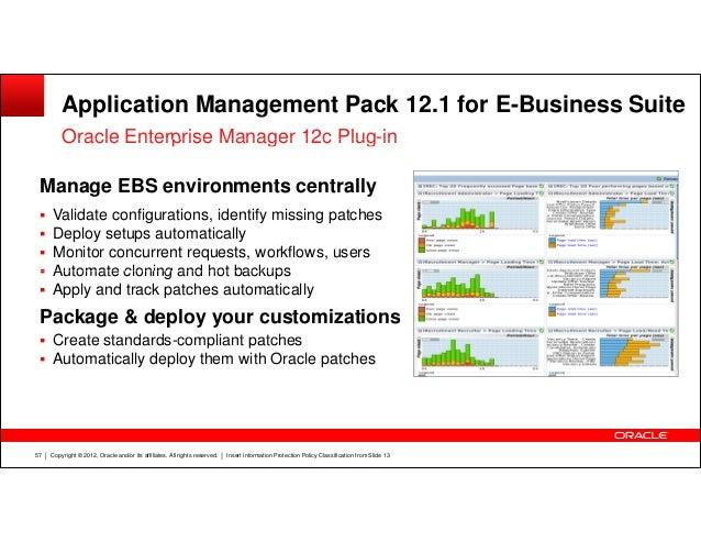 e Business Suite Oracle Enterprise Manager e Business Suite Oracle