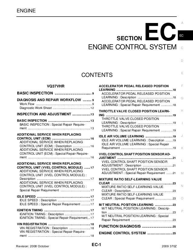 ENGINE  SECTION  EC  ENGINE CONTROL SYSTEM  A  EC  C  D  E  CONTENTS VQ37VHR BASIC INSPECTION ...............................
