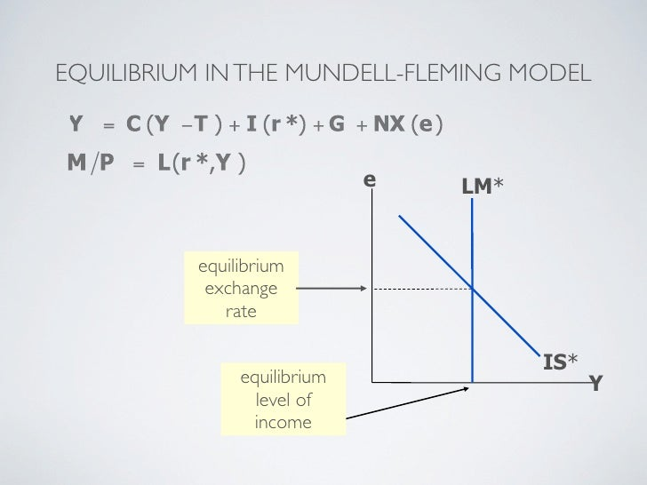 policy response to the mobility economy Monetary policy and resource mobility  the ease or di¢ cult with which resources may move in response to these  the state of the economy and the pressures on.