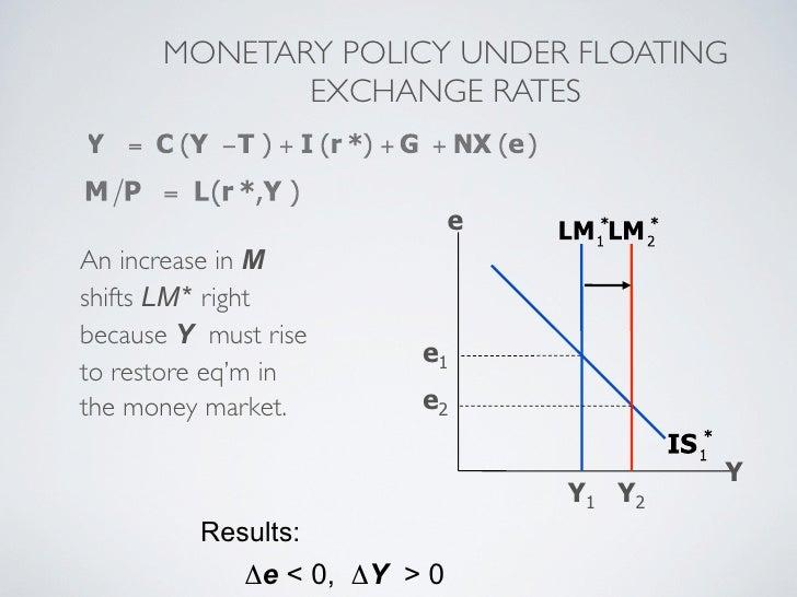 intermediate macroeconomics Ecc2010: intermediate macroeconomics - monash university.