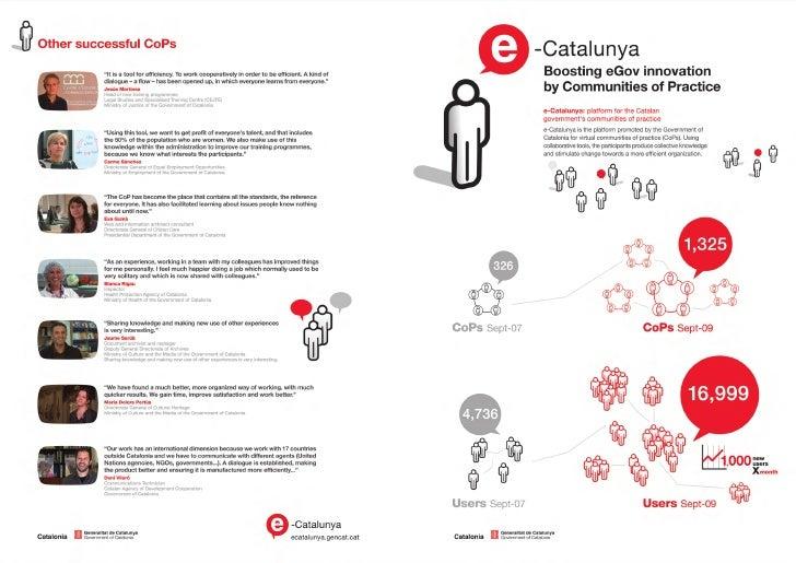 e-Catalunya + CoP EN